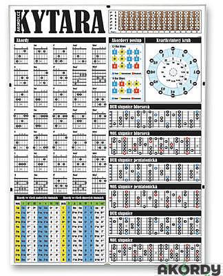 Plakát KYTARA A1 + rám - 2