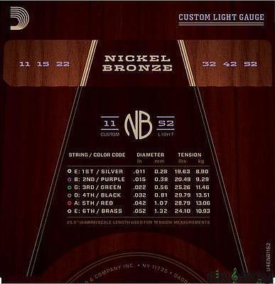 D'ADDARIO NB1152 .011/.052 - 2